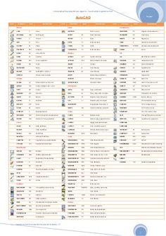 Comandos Alias AutoCAD v2