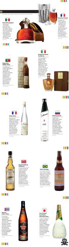 O mundo em 10 garrafas