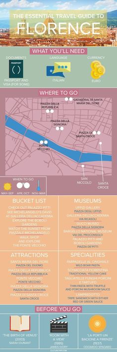 The Essential Travel Guide to Florence (Infographic)|Pinterest: @theculturetrip #Culturetravel