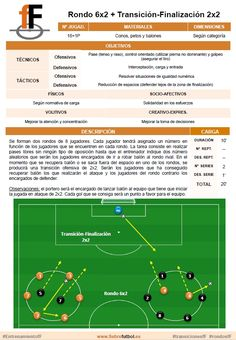 Football Training Drills, Soccer Drills, Soccer Coaching, Messi Y Ronaldinho, Messi Gif, Football Tactics, Trainer, How To Plan, Dani
