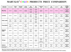 mary kay foundation conversion  undertone chart  mary