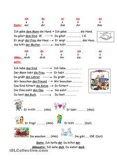 German Grammar, German Words, Akkusativ Deutsch, Deutsch Language, German Language Learning, Grammar And Vocabulary, English Phrases, Learn German