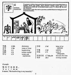 Caracteres chinos: como escribir 字