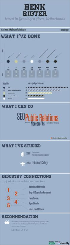 My resume on an infographic, nice!