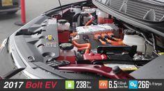 The 2017 Chevy Bolt EV has arrived at Capitol Chevrolet, proud member of the Del Grande Dealer Group! #DGDG #BeHappy