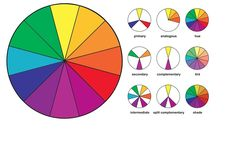 10 Color Theory Basics Everyone Should Know - http://freshome.com/2014/10/30/10-color-theory-basics-everyone-should-know/