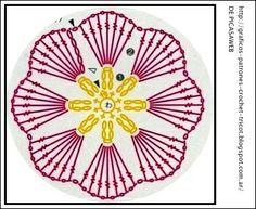 PATRONES=GANCHILLO = CROCHET = GRAFICOS =TRICOT = DOS AGUJAS: FLORES TEJIDAS A CROCHET CON SU PATRON