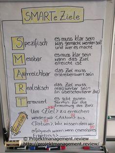 math in the real world FlipChart Art - SMARTe Ziele Beschreibung Math Lesson Plans, Math Lessons, Math Worksheets, Math Activities, Report Writing, Sketch Notes, Calculus, Social Work, Leadership
