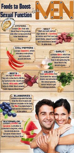 Check this interesting and cognitive infographic and learn what foods are useful for male sexual health and can increase male libido.