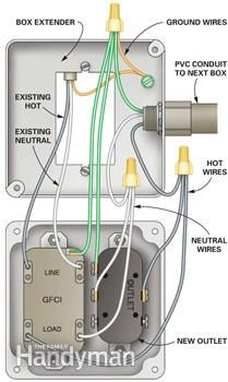 how to wire a finished garage ideas for the house finished Craftsman Garage Door Wiring Diagram wiring diagram for connecting new box to existing box