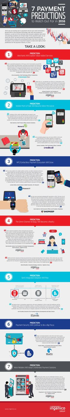 Value-added service, mPOS, contactless ecosystems – what are the payment predictions for 2016? (Infographic) » PaymentEye