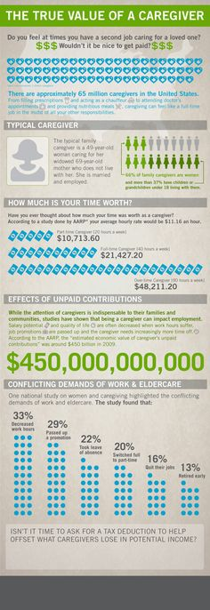 True Value of a Caregiver Infographic #caregiving #hospice