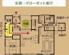 玄関→クローゼット直行