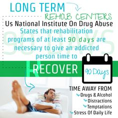 Find Long Term Alcohol & Drug Rehab Centers Based On You #long #term #residential #drug #rehab http://arlington.remmont.com/find-long-term-alcohol-drug-rehab-centers-based-on-you-long-term-residential-drug-rehab/  # Find Long Term Alcohol And Drug Rehab Centers Based On Your Needs Increasing the Chances of a Successful Recovery with Long Term Rehab Those diagnosed with a drug or alcohol addiction, often need more than just a short-term program to reach full recovery. With the help of a…