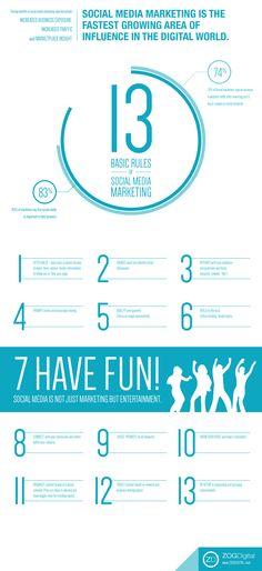 13 Basic Rules of #SocialMediaMarketing