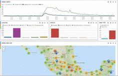 Lee Científicos utilizan Twitter para llevar un registro de los terremotos de todo el planeta