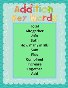 Worksheets Addition Words heres a set of 40 addition and subtraction word problem task poster for helping students find key words in problems