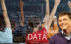Stop Common Core in Oregon: How Bill Gates and Rupert Murdoch are Data Mining Your Children