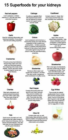 Kidney Health -chart of foods to eat for healthy kidneys. I eat them all. Health Diet, Health And Nutrition, Health And Wellness, Health Fitness, Health Cleanse, News Health, Health Foods, Mental Health, Superfoods