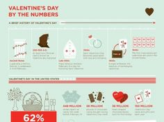 10 Best Valentine S Day Trivia Images Valentines Day Trivia