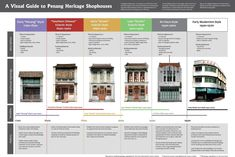 typology for press