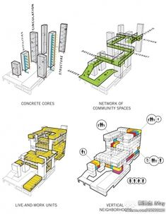 Pin by autocad blocks,details,layout,plan,elevation autocad drawings on 【best architecture concept design images】 Plan Concept Architecture, Architecture Design, Architecture Graphics, Architecture Board, Architecture Drawings, Amazing Architecture, Landscape Architecture, Architecture Diagrams, Architecture Portfolio