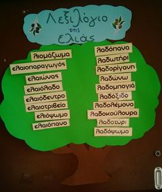 Λεξιλογιο ελιας Stem Steam, Environmental Education, School Themes, Olive Tree, Pre School, School Projects, Special Education, Kindergarten, Crafts For Kids