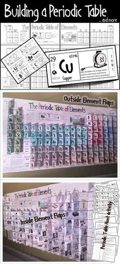 The Periodic Table of Elements, in Pictures and Words Mono - copy periodic table c