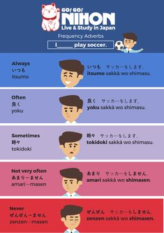 Whether you are learning Japanese to prepare for travel to Japan, or for a. Japanese Verbs, Japanese Grammar, Japanese Phrases, Study Japanese, Japanese Kanji, Japanese Culture, Learning Japanese, Learn Japanese Words, How To Speak Japanese