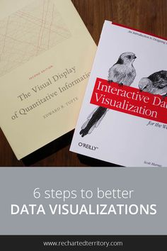 6 steps to better data visualizations | Recharted Territory