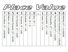 place value foldable - Bing Images