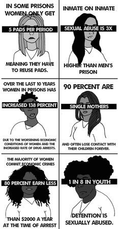 """"""" so important """" We never really talk about women in jail in general and especially black women in jail. The main focus is just on the men. """""""