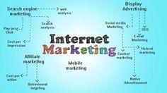 www.impyedigital.com blog internet-marketing internet-marketing-vs-digital-marketing