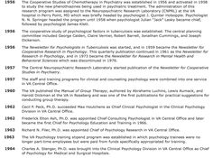 Timeline of VA and Psychology Historical Events and Key VA ...