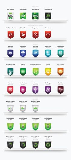 I am such a nerd, this totally motivates my inner GTAIV player. MUST GET ALL THE TROPHIES! *** Nike+ Achievements by Elliott Burford, via Behance: