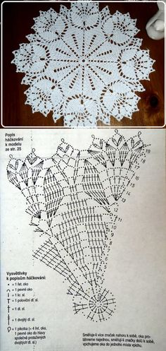 Crocheted Doilies, Edgings, Tablecloths, And Free Crochet Doily Patterns, Crochet Doily Diagram, Crotchet Patterns, Crochet Chart, Crochet Squares, Crochet Motif, Crochet Designs, Crochet Lace, Tatting Patterns