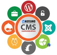 CMS Web Designing based Content Management System