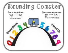 x pdf that can be printed in poster size. Anchor chart to help students remember the rules for rounding numbers. Rounding Anchor Chart, Math Anchor Charts, Rounding Rules, Rounding Numbers, Co Teaching, Teaching Skills, Math Reference Sheet, Math Helper, Math Classroom Decorations