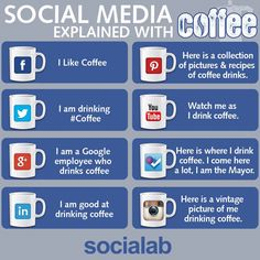 Social Media explained with... Coffee