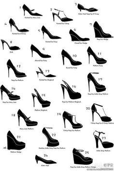 25 types of high heels!
