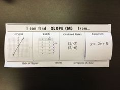 Math Foldable with slope - Free -         Repinned by Chesapeake College Adult Ed. Free classes on the Eastern Shore of MD to help you earn your GED - H.S. Diploma or Learn English (ESL).  www.Chesapeake.edu
