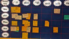 Question Matrix is a great idea to start the thinking in an Inquiry/Challenge Based learning unit!
