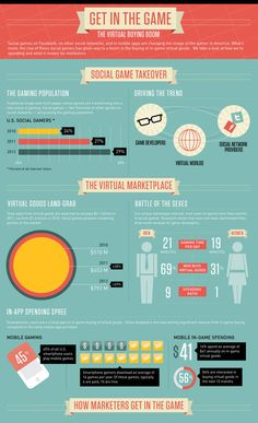 BuySellAds Infographic The Virtual Buying Boom