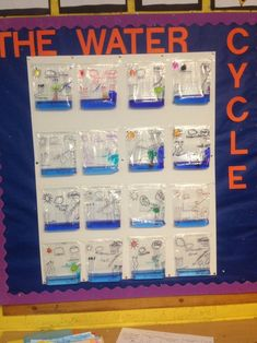 Super-fun-science-for-kids.-Make-the-water-cycle-in-a-bag Weather Activities for Kids Water Cycle Activities, Science Activities, Science Projects, Science Experiments, Ks2 Science, Weather Activities, Weather Experiments, Weather Science, Weather Unit