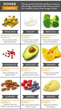 Power Snacks Guide #KitchenWindow