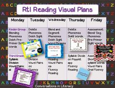 RtI Reading Intervention Visual Lesson Plans and Resources FREEBIE included!