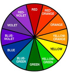 ...  Color Wheel - Ever wonder why some colors look great together? Violet and Yellow are opposite each other on the wheel and compliment each other. Try this with Blue and Orange etc.....