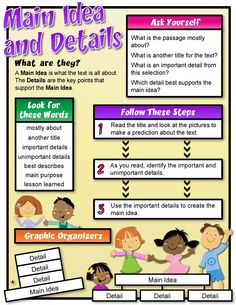 Main Idea and Details poster...good for EOG prep