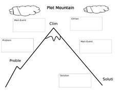 This worksheet will help students define the setting