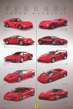 A great poster of Ferrari Dream Machines! Includes the 1962 250 GTO, 1984…
